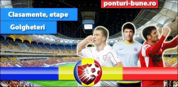 România – Liga 1