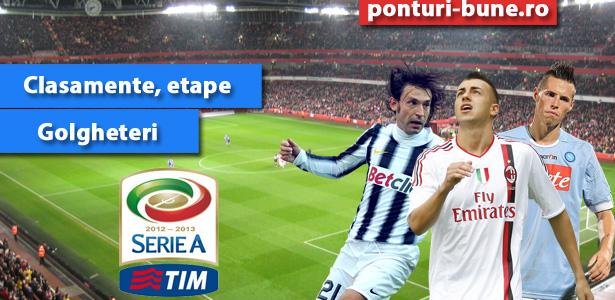 Italia – Serie A