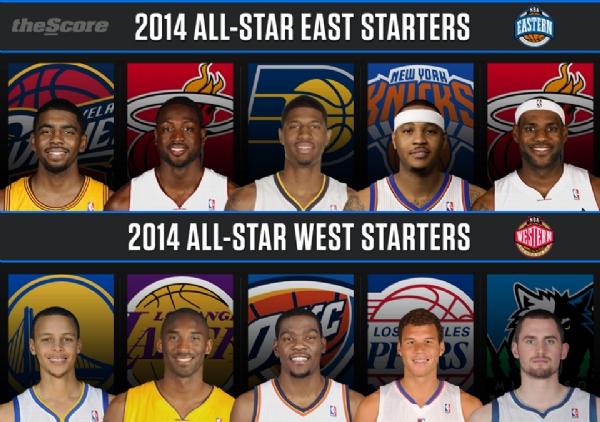 Castigam si cu All Star Game-ul din NBA ?