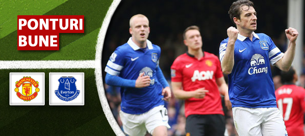 Manchester United vs Everton–Premier League–analiza si pronostic