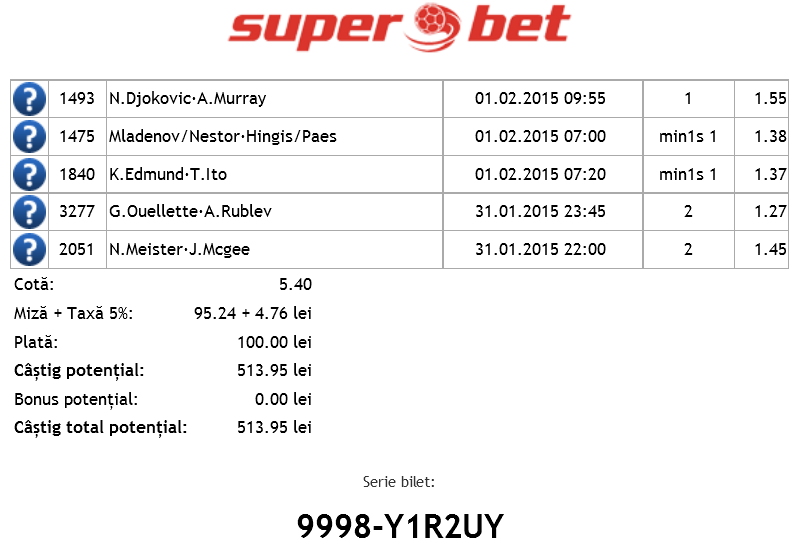 Biletul Zilei - Ponturi Tenis (01.02.2015) - Novak Djokovic vs. Andy Murray la Australian Open