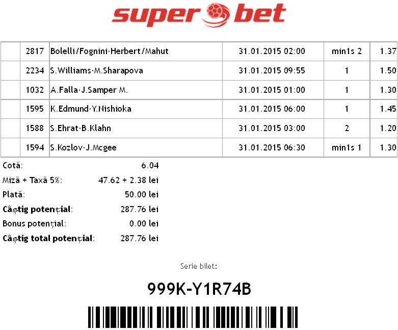 Biletul Zilei - Ponturi Tenis (31.01.2015) - Serena Williams vs. Maria Sharapova la Australian Open