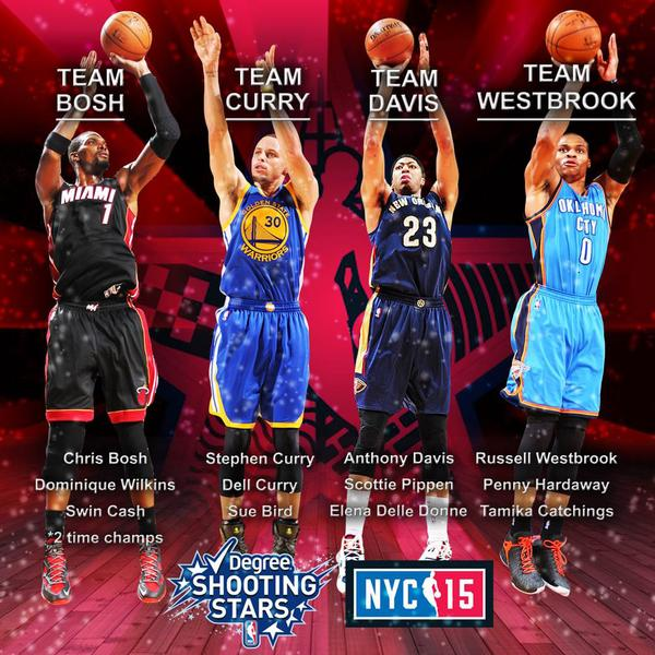 Biletul zilei : Dani pariaza pe NBA