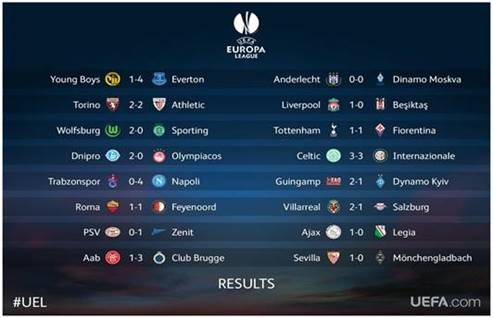 Top cote pariuri : Cele mai mari cote la pariuri Europa League