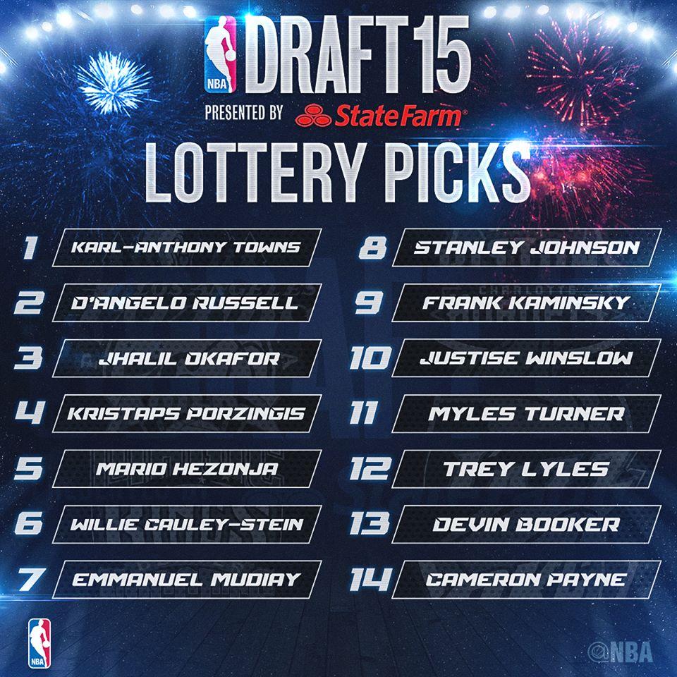 NBA Draft 2015 – Noaptea alegerilor