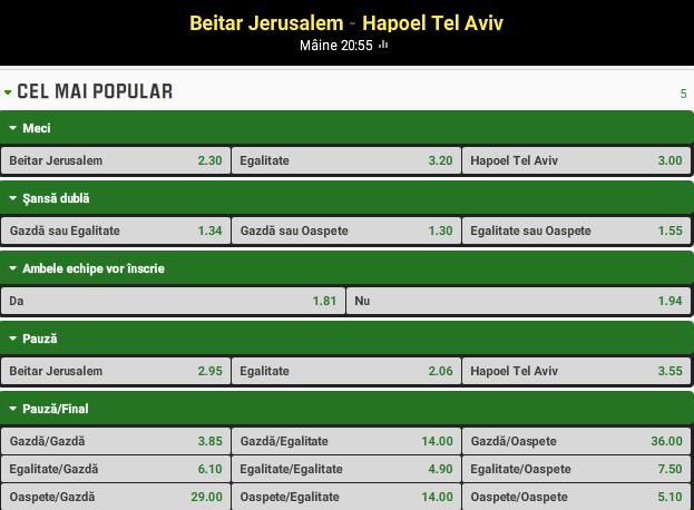 Beitar Jerusalem vs Hapoel Tel Aviv