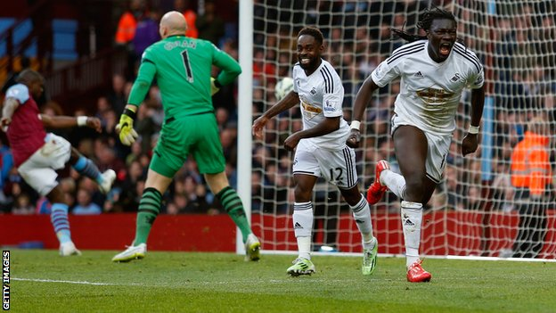 Ponturi pariuri – Aston Villa vs Swansea – Premier League