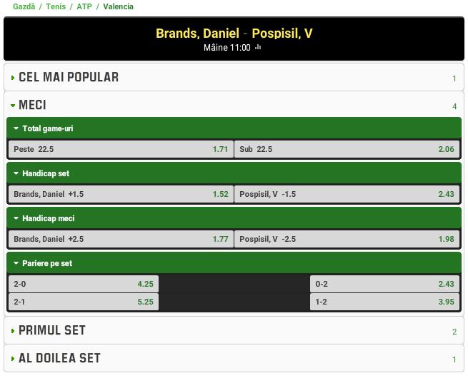 Daniel Brands vs Vasek Pospisil
