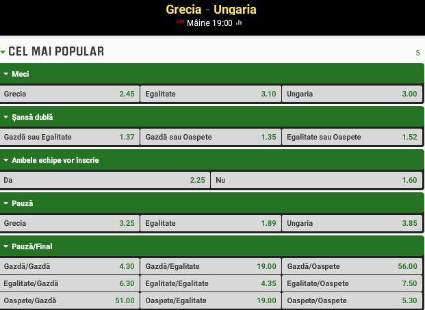 Pronosticuri pariuri Grecia vs Ungaria – Preliminarii CE