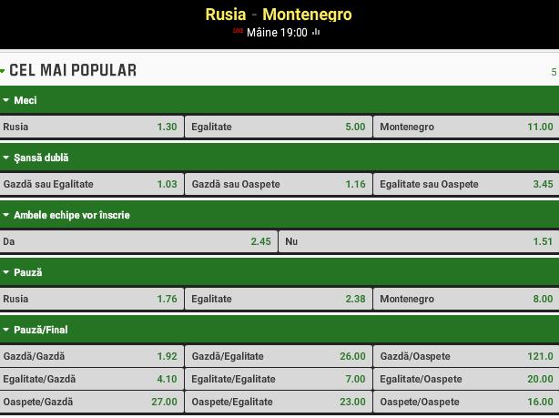 Rusia vs Muntenegru