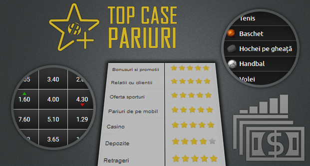 Case de pariuri online de top la care merita sa deschizi un cont