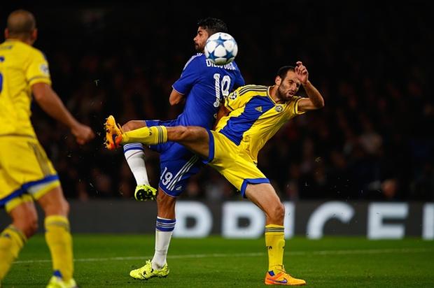 Ponturi Pariuri Maccabi Te Aviv vs Chelsea – Champions League