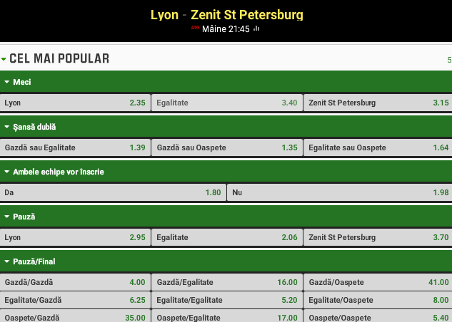 Lyon vs Zenit