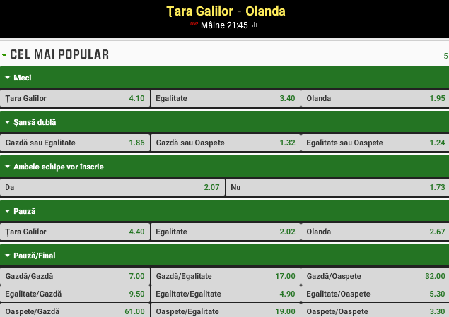 Tara Galilor vs Olanda