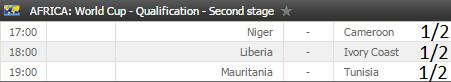 Bilete Pariuri : Madalin propune 3 meciuri 1 pauza 2 final din Africa !