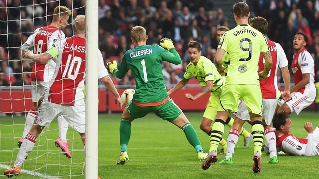 Pronosticuri fotbal – Ajax vs Molde – Europa League