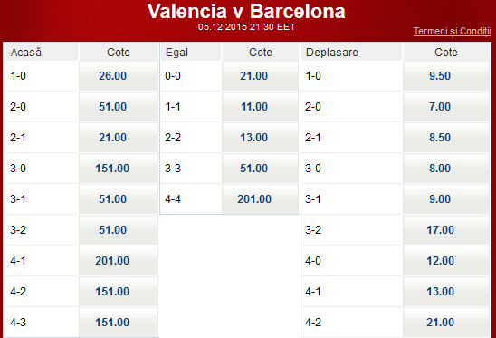 Meciul zilei - Valencia vs Barcelona - Ia 7 rotiri gratuite