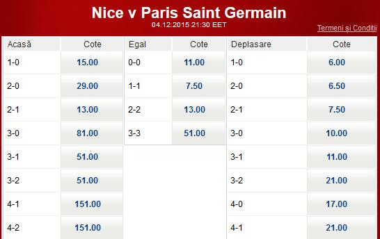 Meciul zilei - Nice vs PSG