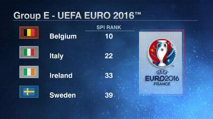 Campionatul European din 2016: Program Grupa E