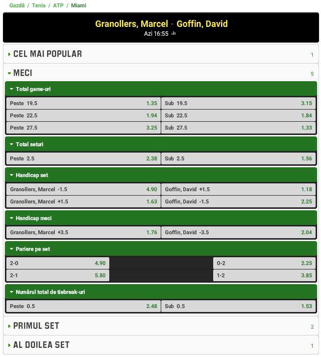 Marcel Granollers vs David Goffin