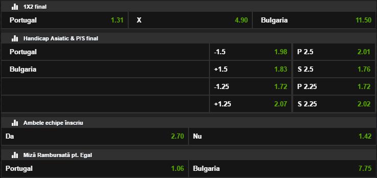 Portugalia vs Bulgaria