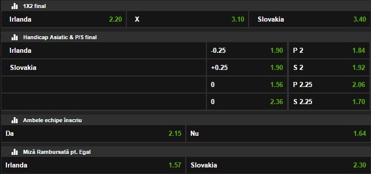 Irlanda vs Slovacia
