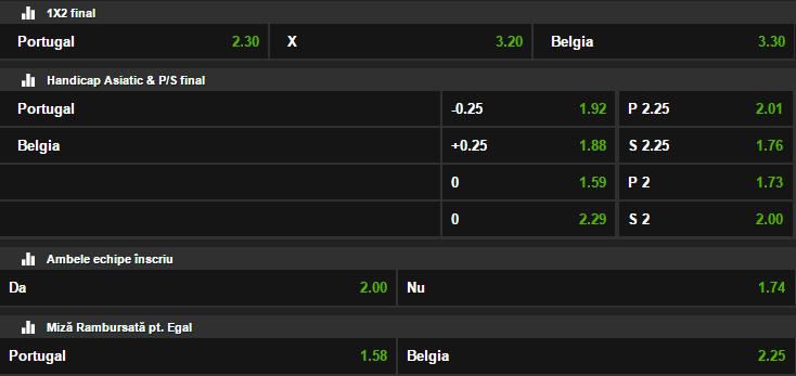 Portugalia vs Belgia