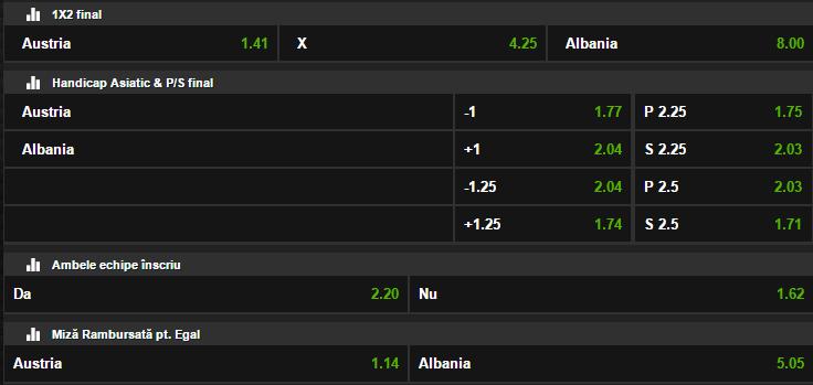 Austria vs Albania