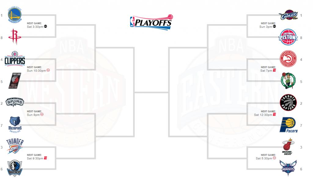 playoff-urile NBA