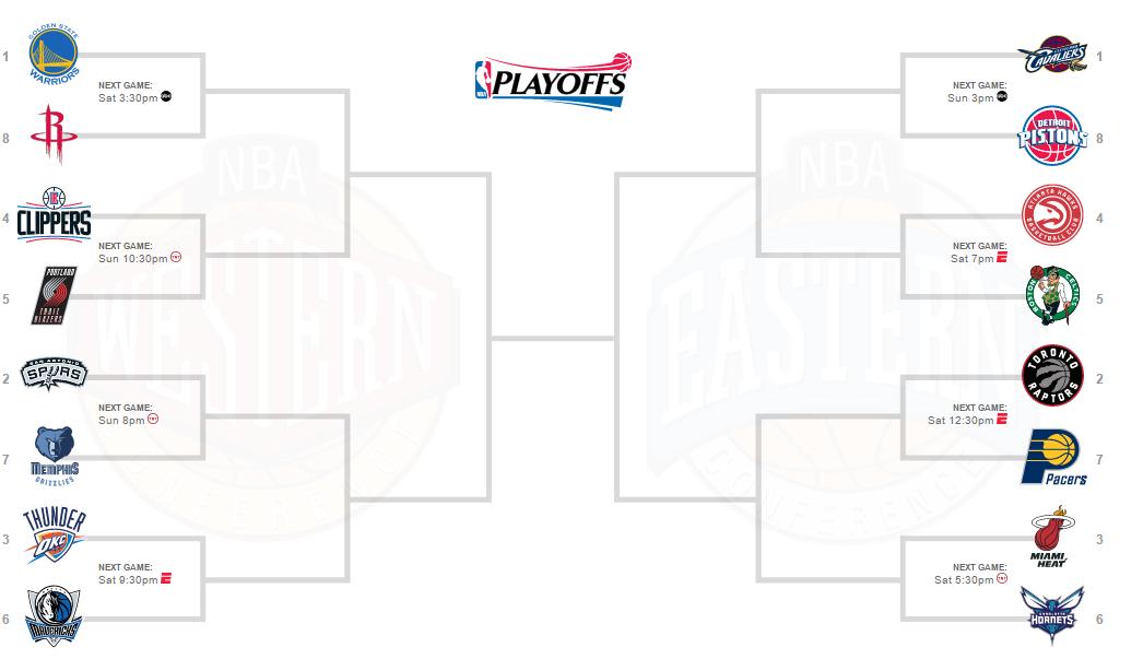 Ponturi baschet – Vlad si Wade prezic playoff-urile NBA #2