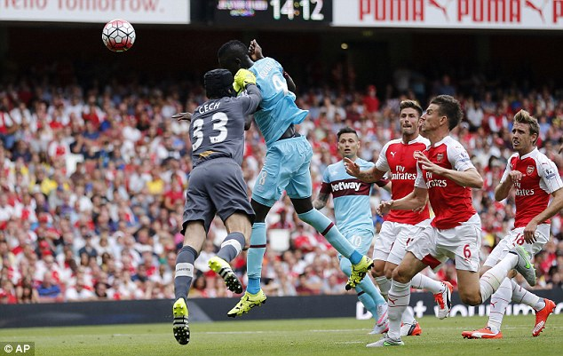 Ponturi pariuri West Ham vs Arsenal – Premier League