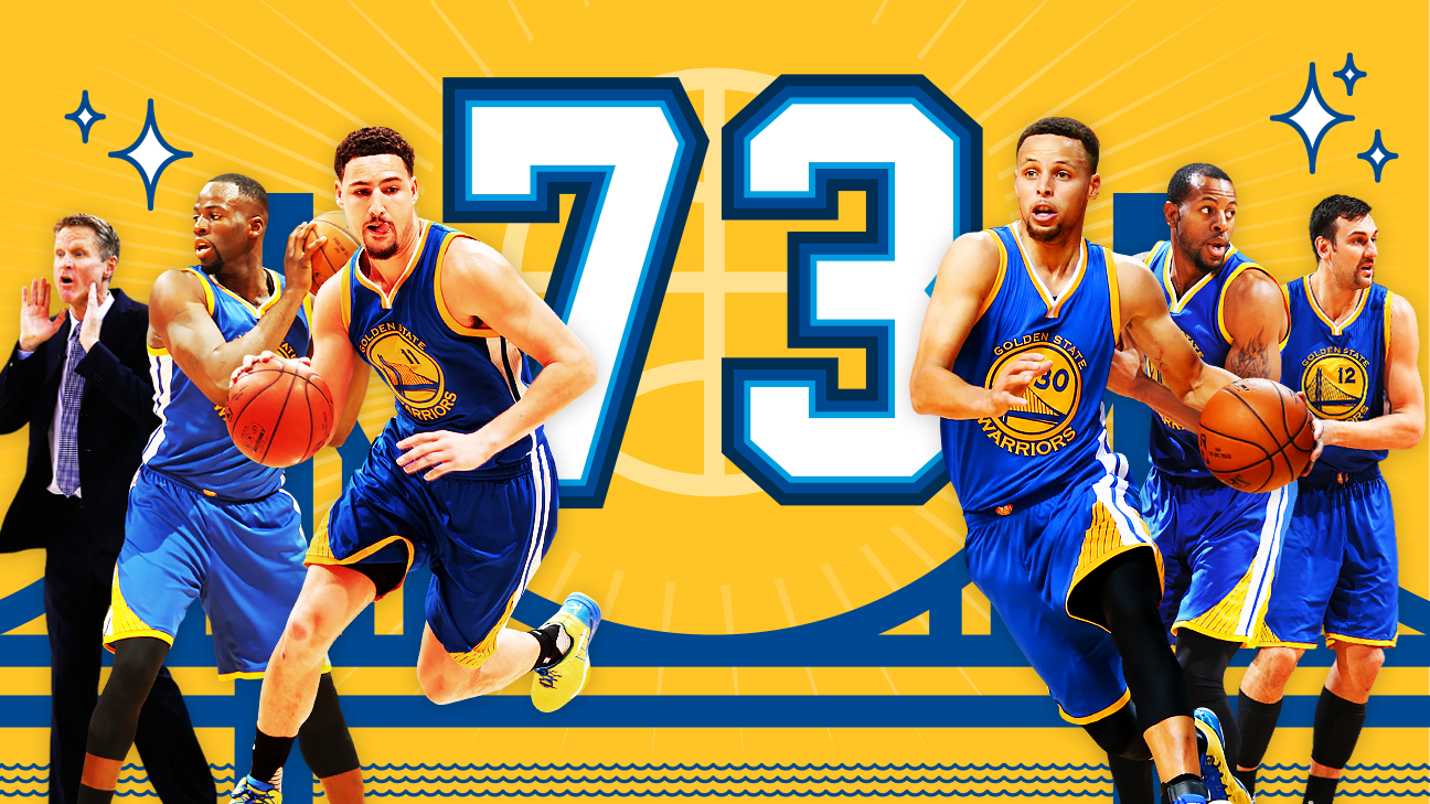 Ponturi NBA: Golden State Warriors 73-9? Cu siguranta!