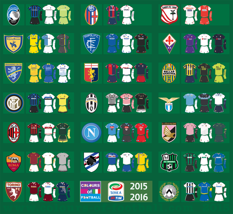 Statistici Serie A 2016