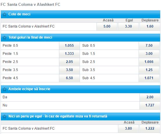 FC Santa Coloma - Alashkert