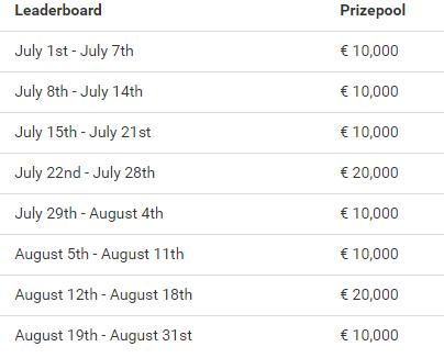 Ai opt turnee de poker cu premii totale de 100 000 euro