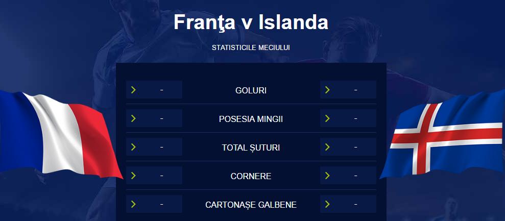 Castiga jackpotul de 20 000 RON la Franta vs Islanda