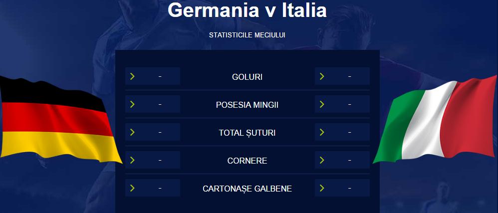 Castiga jackpotul de 20 000 RON la Germania vs Italia