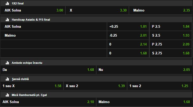 AIK Stockholm - Malmo
