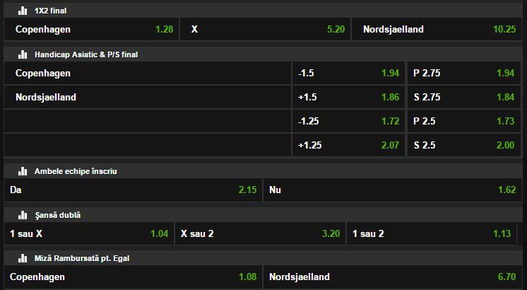 FC Copenhaga - Nordsjaelland