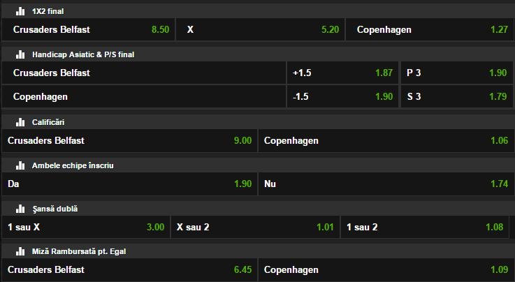 Crusaders - FC Copenhaga