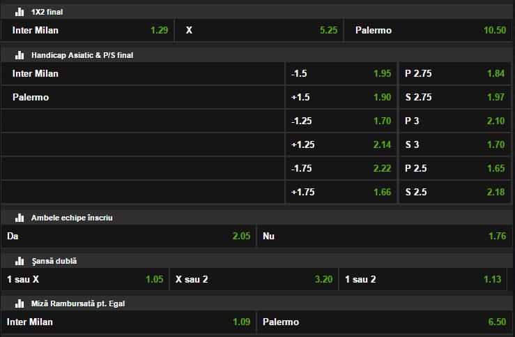 Inter Milan - Palermo