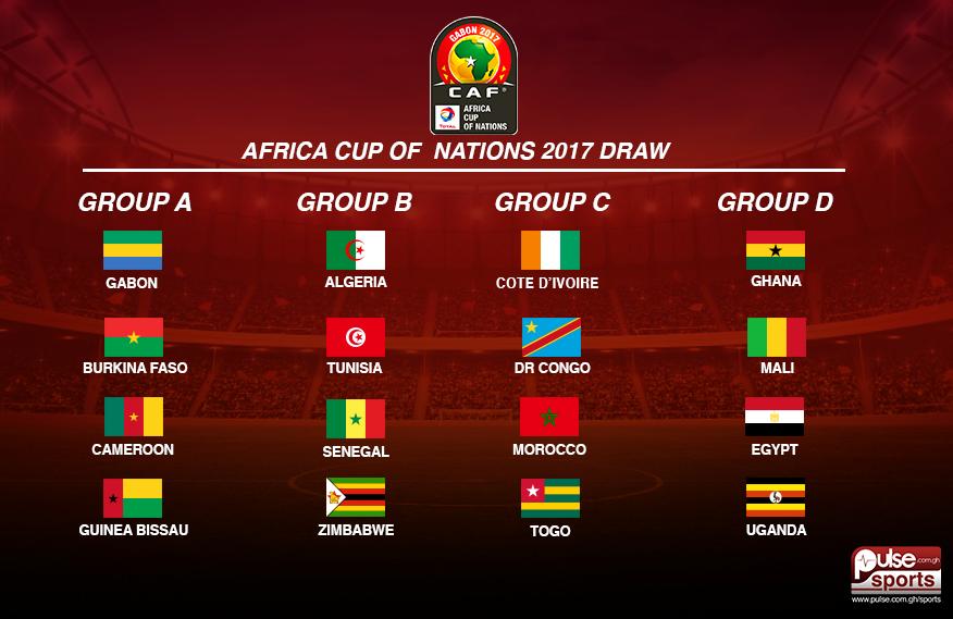 Cupa Africii pe Natiuni, editia 2017: Prezentare generala!