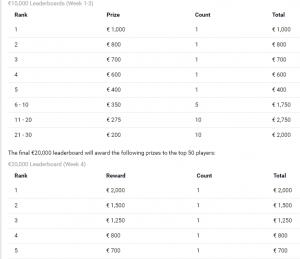 Castiga o parte din cei 50 000 euro cu Bootcamp Ignition