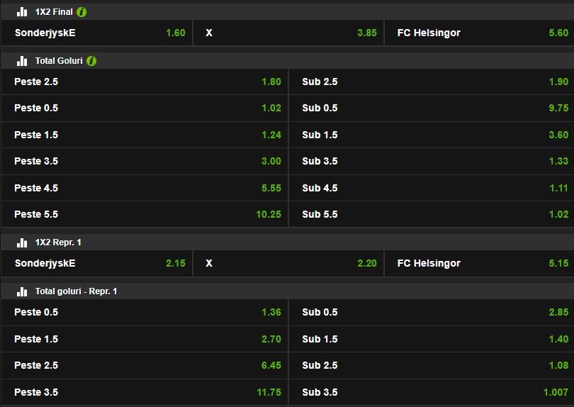 Pronostic Sonderjyske – Helsingor – Superliga