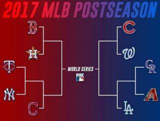 Start in playoff-ul MLB: Wild Card game intre Yankees si Twins!