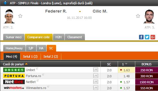Zverev vs. Sock pentru semifinalele ATP Finals