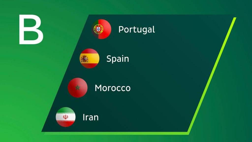 Campionatul Mondial din Rusia: Grupa B – prezentare