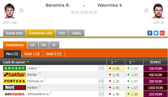 PONTURI Australian Open – Wawrinka revine