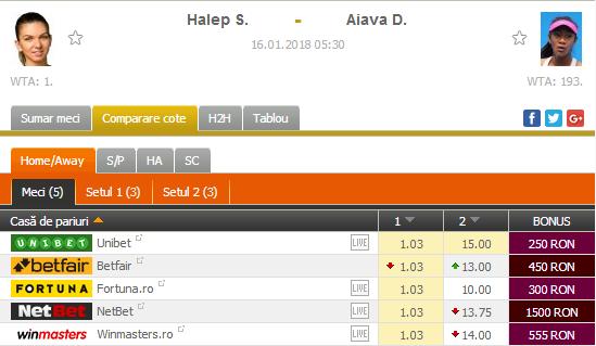 PONTURI Australian Open – Halep vs. Aiava