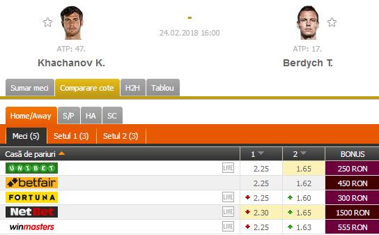 PONTURI Marseille ATP – Khachanov vs. Berdych